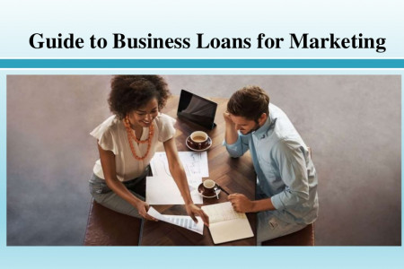 Guide to Business Loans for Marketing Infographic