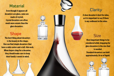 Guide To Buying Glass Decanters Infographic
