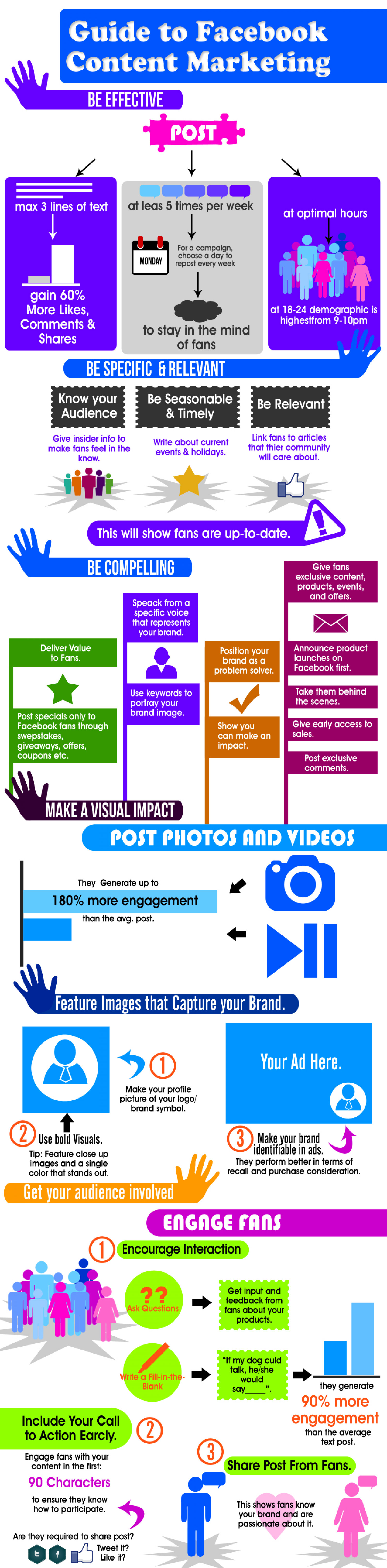 Guide to Facebook Content Marketing Infographic