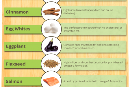 Guide to Fall Superfoods Infographic