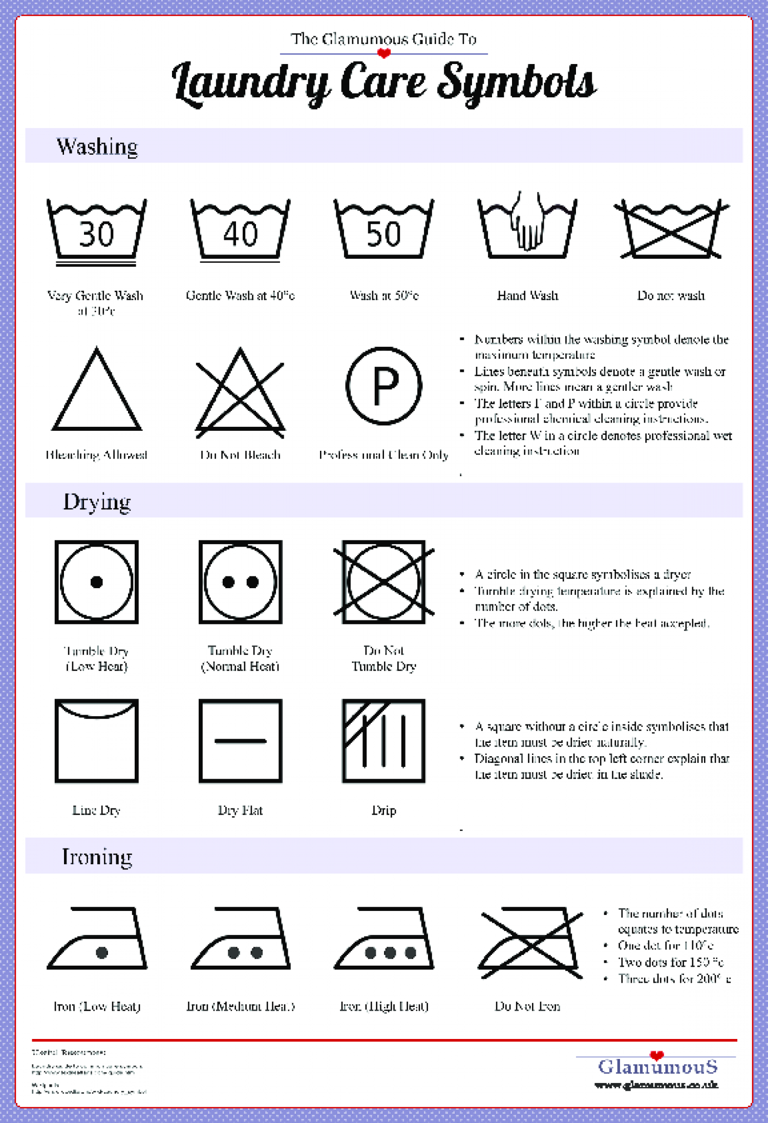 Washing symbols This group of symbols lets you know if your garment is safe to put through the washing machine, or if it needs more delicate treatment. Tub with wavy water: This means it .