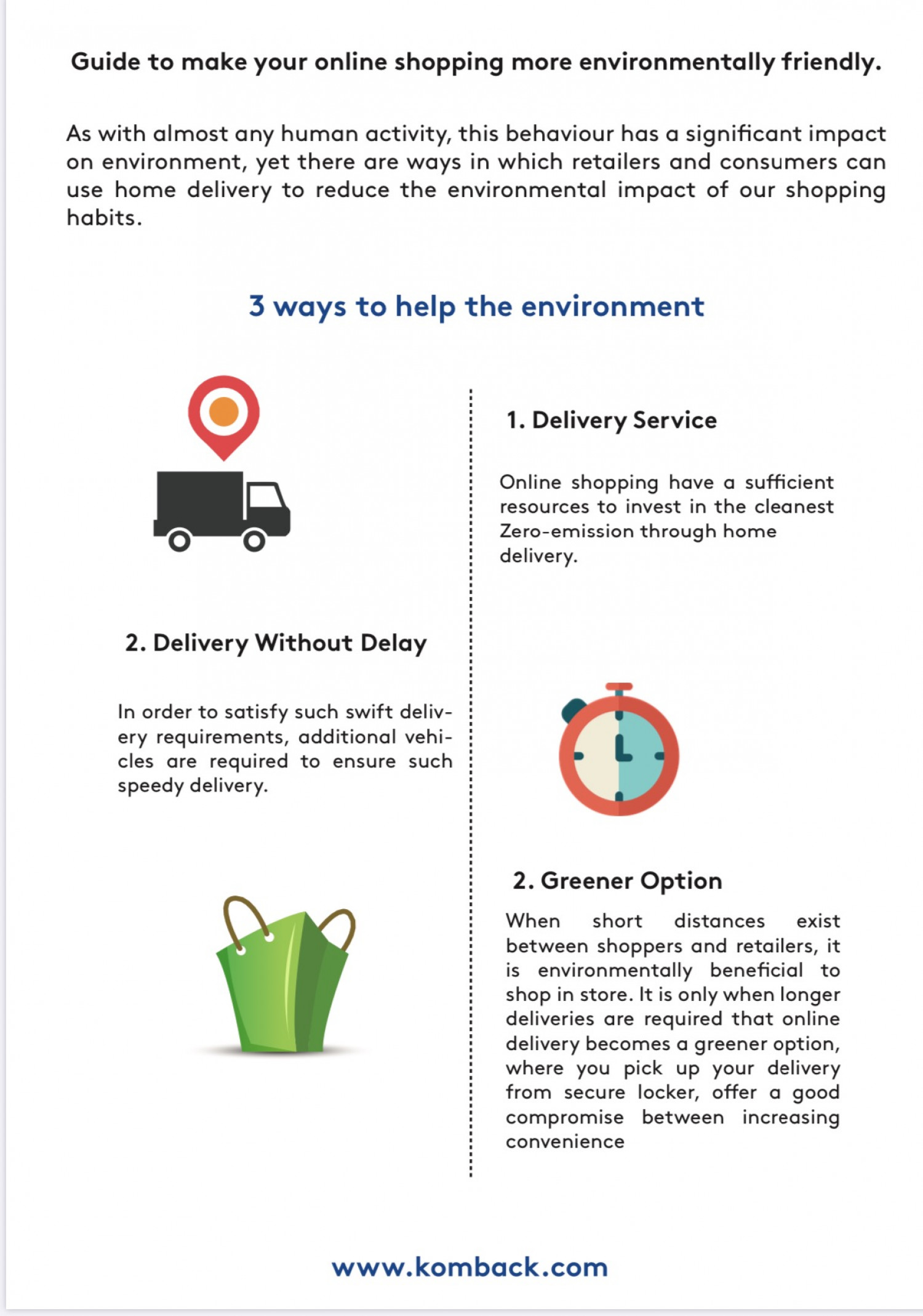 Guide to making online shopping environmental friendly Infographic