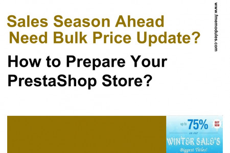 Guide to Mass Price Update in PrestaShop Infographic