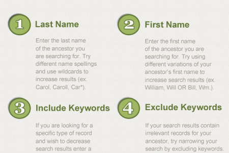 Guide to Searching For Your Ancestors in GenealogyBank Infographic Infographic