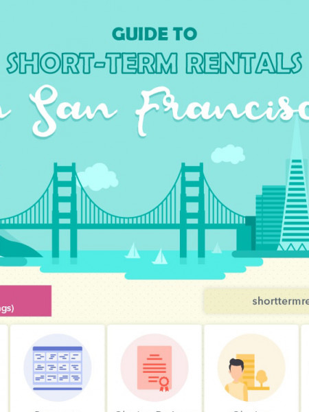 Guide to Short-Term Rentals in San Francisco Infographic