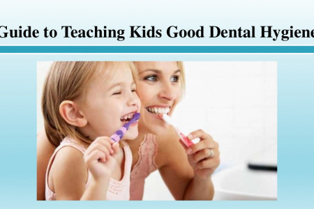 Guide to Teaching Kids Good Dental Hygiene Infographic