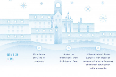 Guide to the Annual Harbin Ice and Snow Festival Infographic