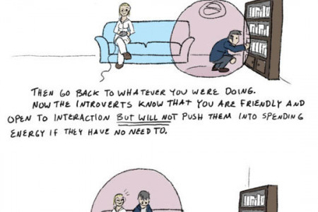 Guide to Understanding the Introverted  Infographic