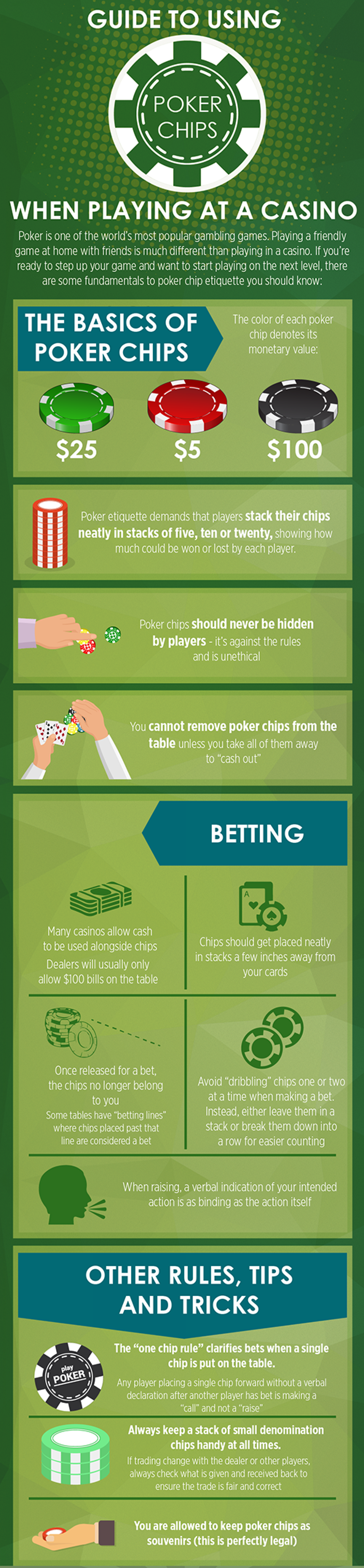 Guide To Using Poker Infographic