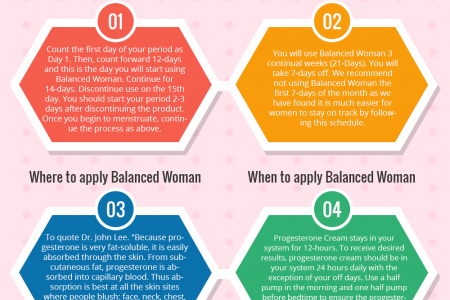 Guide To Using Progesterone Cream For The Best Results Infographic