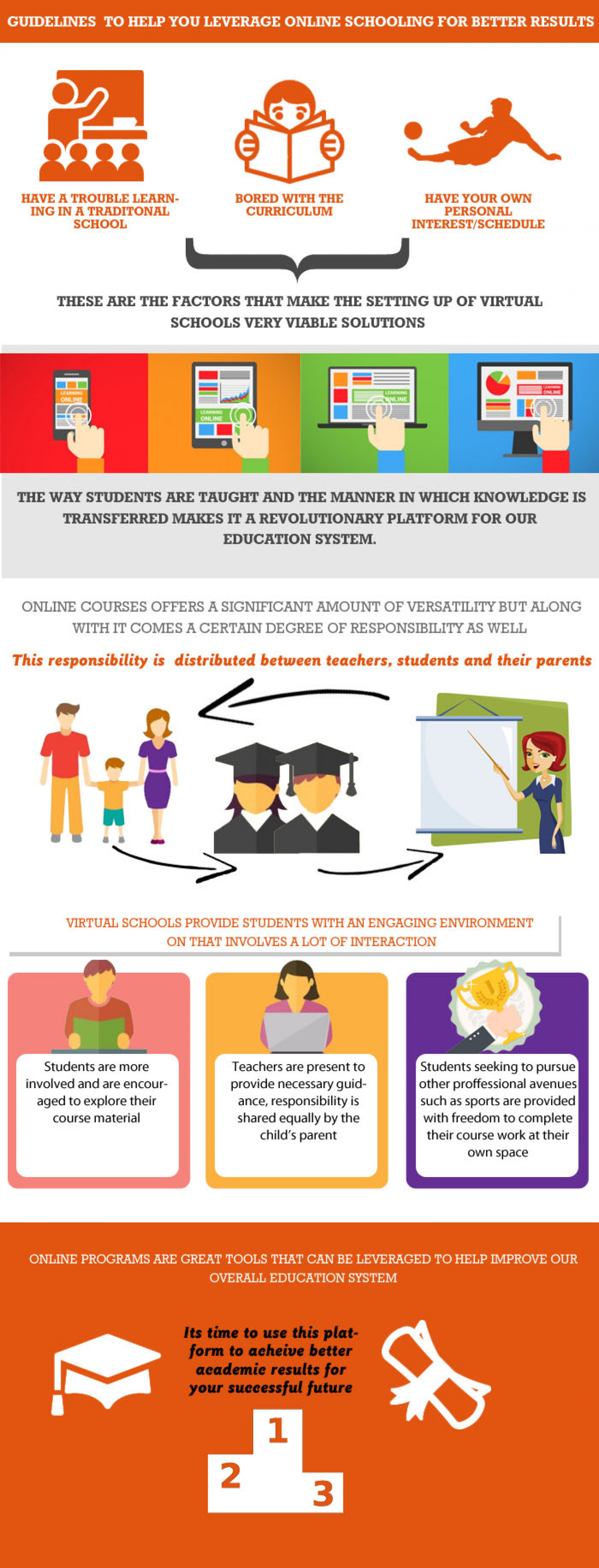 Guideline to Help You Leverage Online Schooling for Better Results Infographic