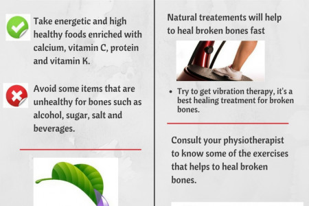 Guidelines For Broken Bones Recovery Infographic