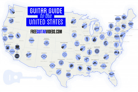 Guitar Guide to the United States Infographic
