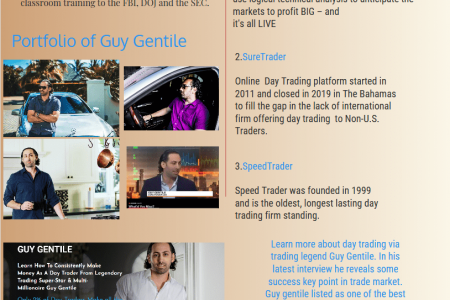 Guy Gentile | Professional Day Trader Infographic
