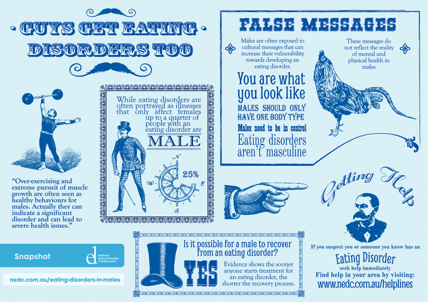 Guys Get Eating Disorders Too Infographic