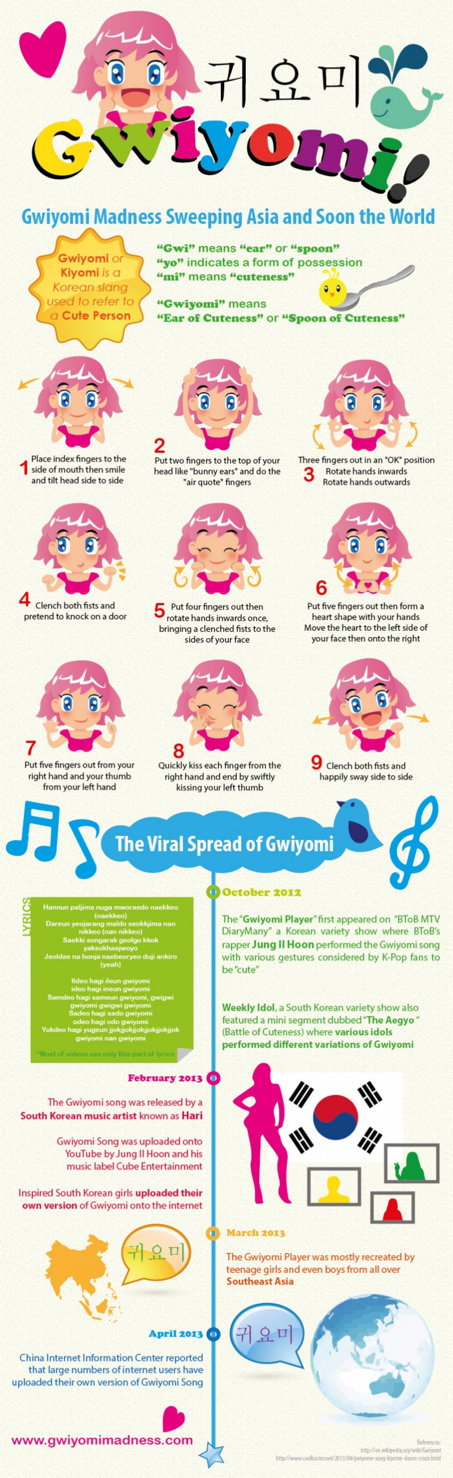 Gwiyomi Madness Sweeping Asia and Soon the Wolrd Infographic