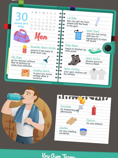 GYM 101 Infographic Infographic