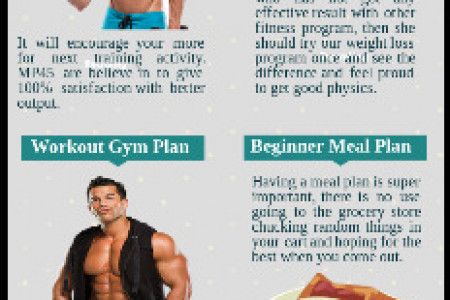 Gym Plans For Beginner Workout Infographic
