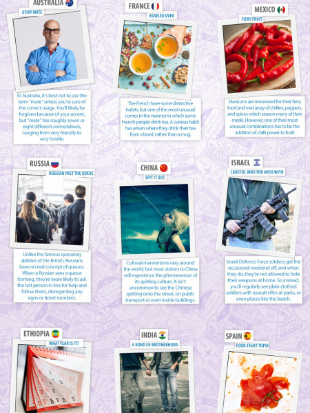 Habits and Customs that Completely Confuse Tourists Infographic