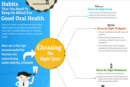 Habits that helps you in Keeping Good Oral Health Infographic
