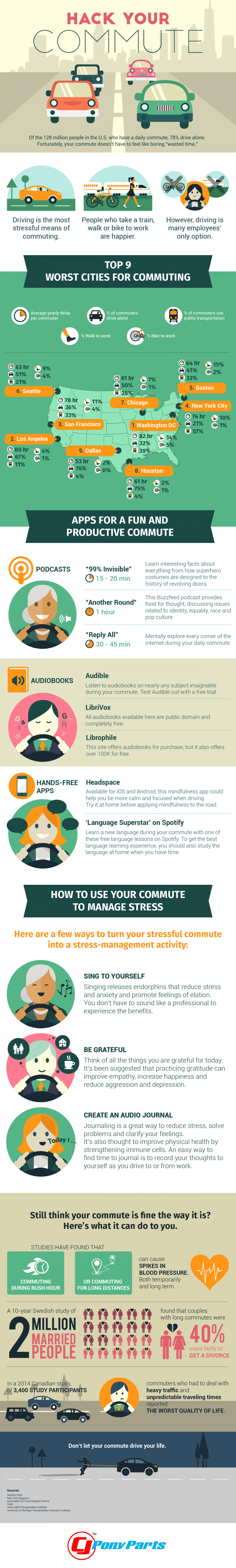 Hack Your Commute Infographic