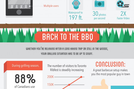 Hack Your Summer Escapes Infographic