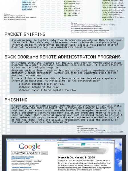 Hackers: How they Get In, How They Got In Infographic