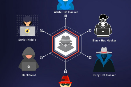 Hackerslist.co so angry that they want to 'make you pay'. Infographic