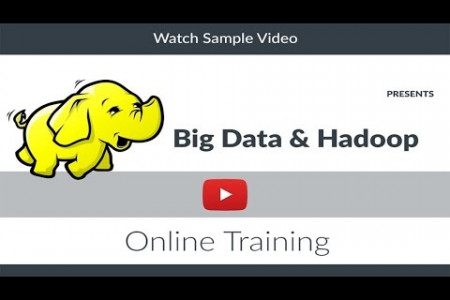 Hadoop Online Training for Begineers Infographic