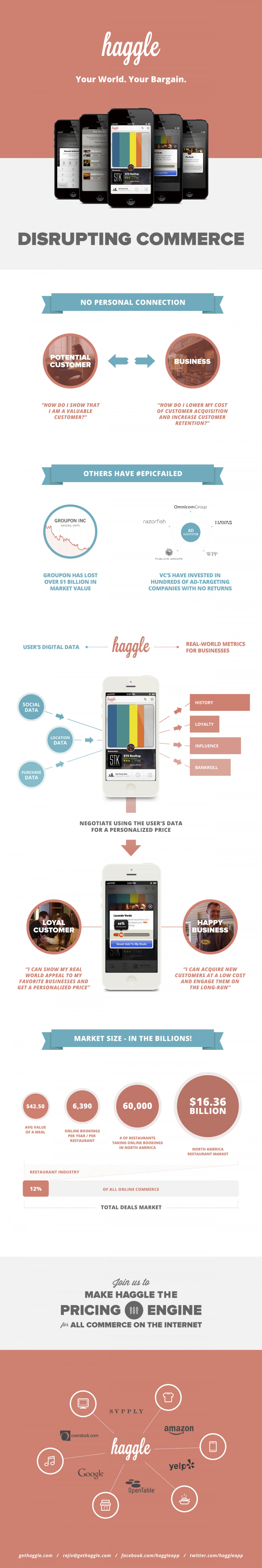 Haggle Pitch Infographic Infographic