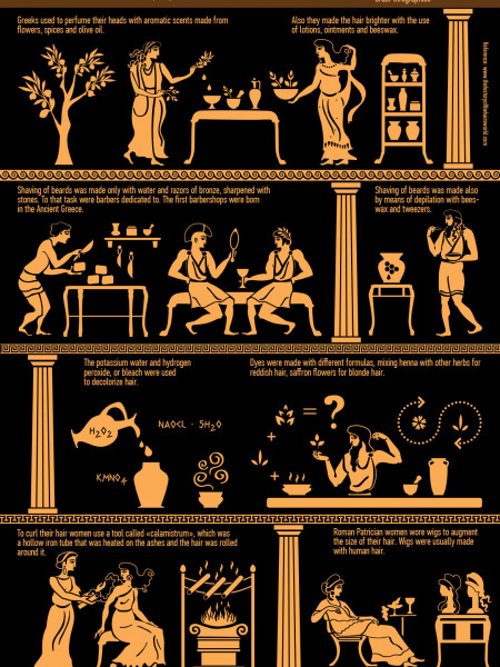 Hair Care in Ancient Greece and Ancient Rome Infographic