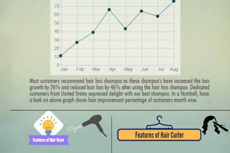 Hair Care Infographic Infographic
