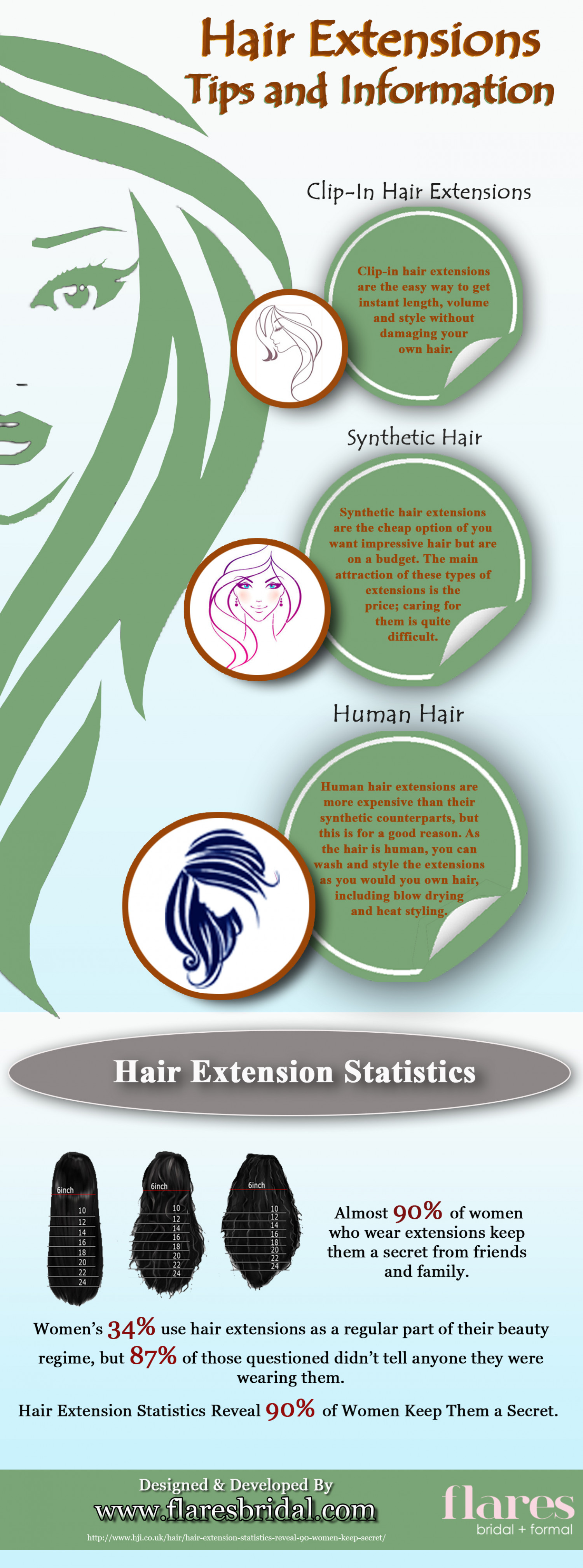 Hair Extensions Tips And Information Visual