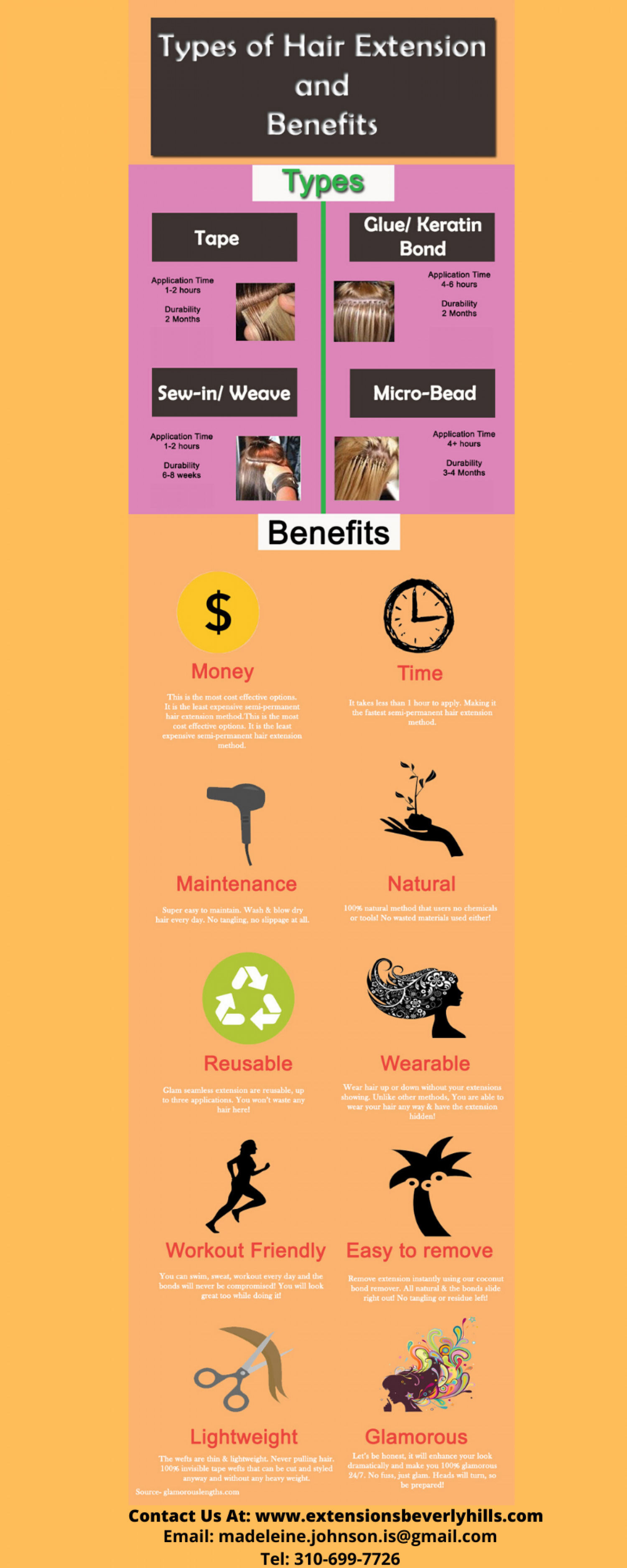 Best Hair Extensions in Beverly Hills  -  Extensions Beverly Hills Infographic