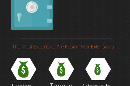Hair Extensions Infographic Infographic