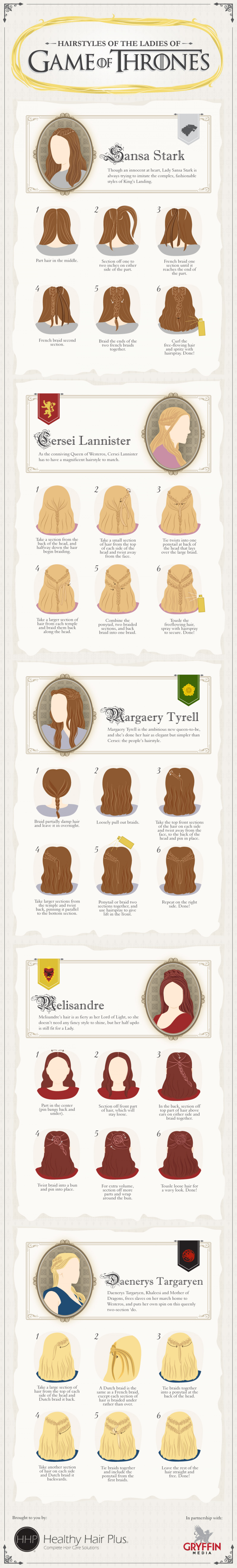 Hairstyles Of The Ladies Of Game Of Thrones Visual Ly