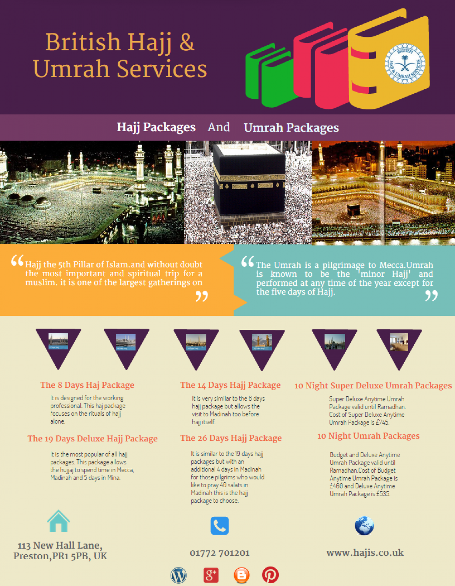 Hajj and Umrah Packages | Visual.ly