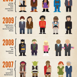 halloween costumes pop culture favorites visually