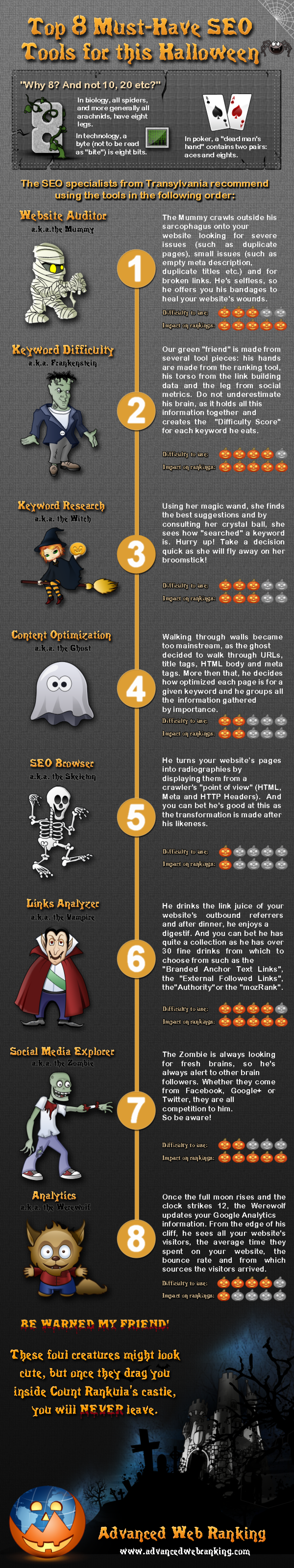Top 8 Must-Have SEO Tools for This Halloween Infographic