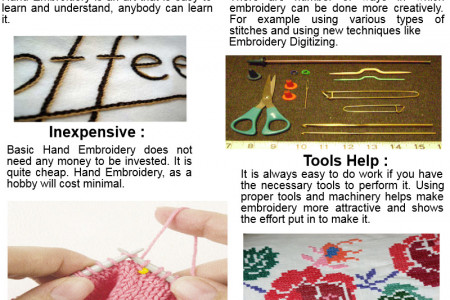 Hand Embroidery Infographic