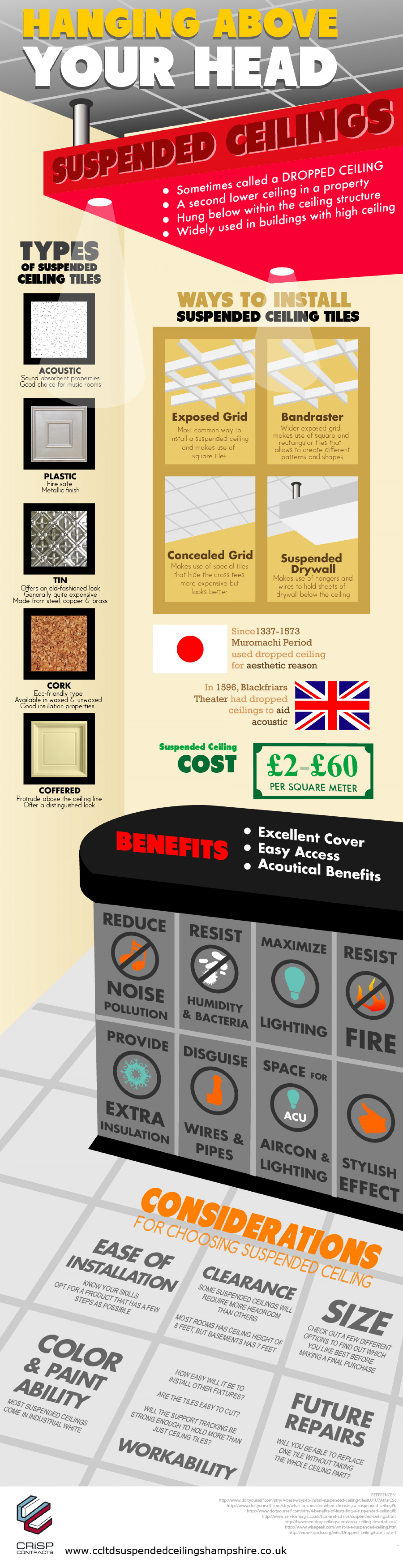 Hanging Above Your Head: Suspended Ceilings Infographic