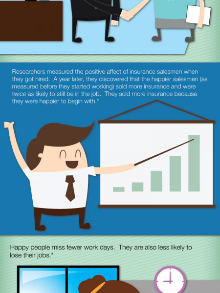 Happiness & Career Success  Infographic