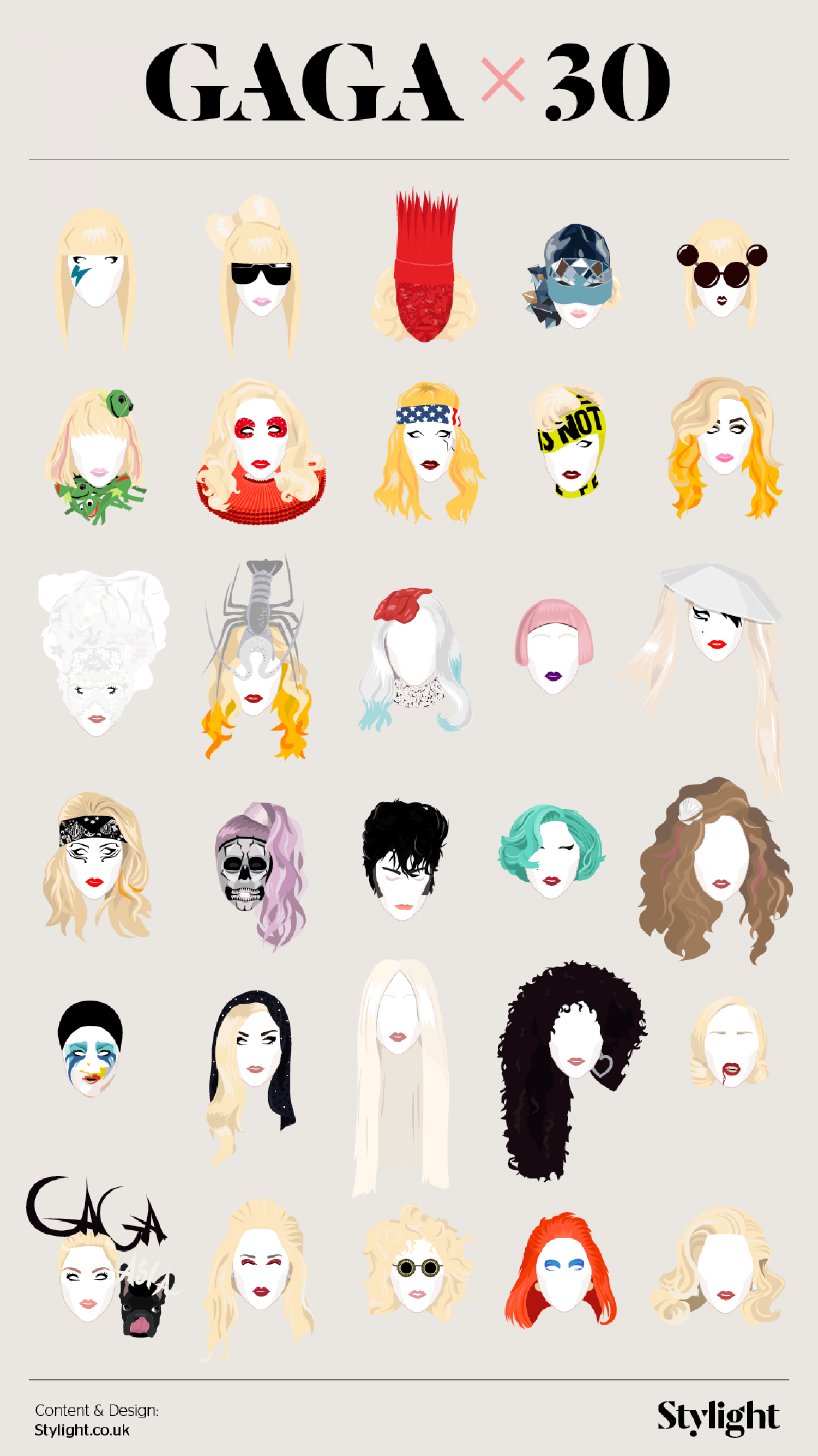 Happy Birthday Lady Gaga! Celebrating her 30th with 30 of her most iconic looks! Infographic