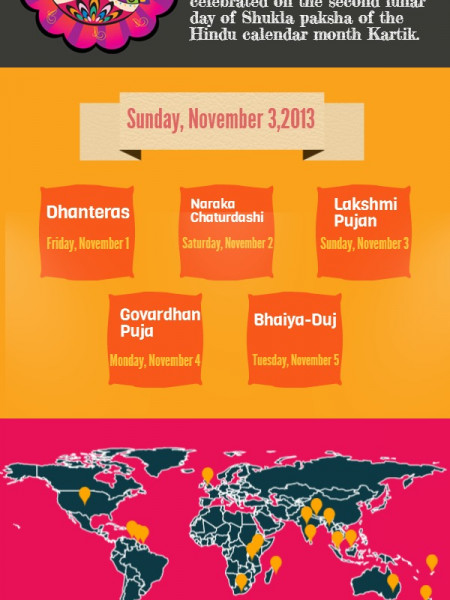 Happy Diwali Infographic