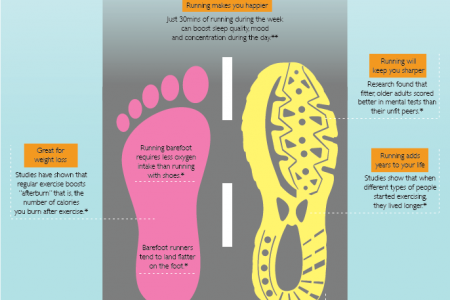 Happy Feet - Is Running Good for Your Health? Infographic