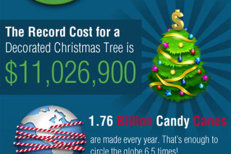 Happy Holiday Fun Facts Infographic