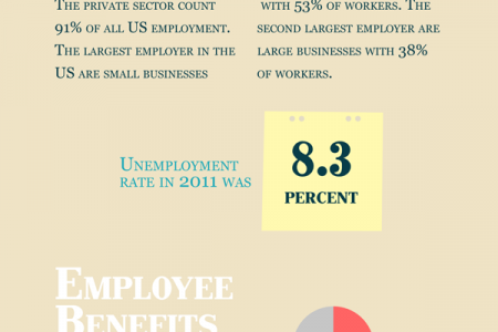 Happy Labor Day!  Infographic