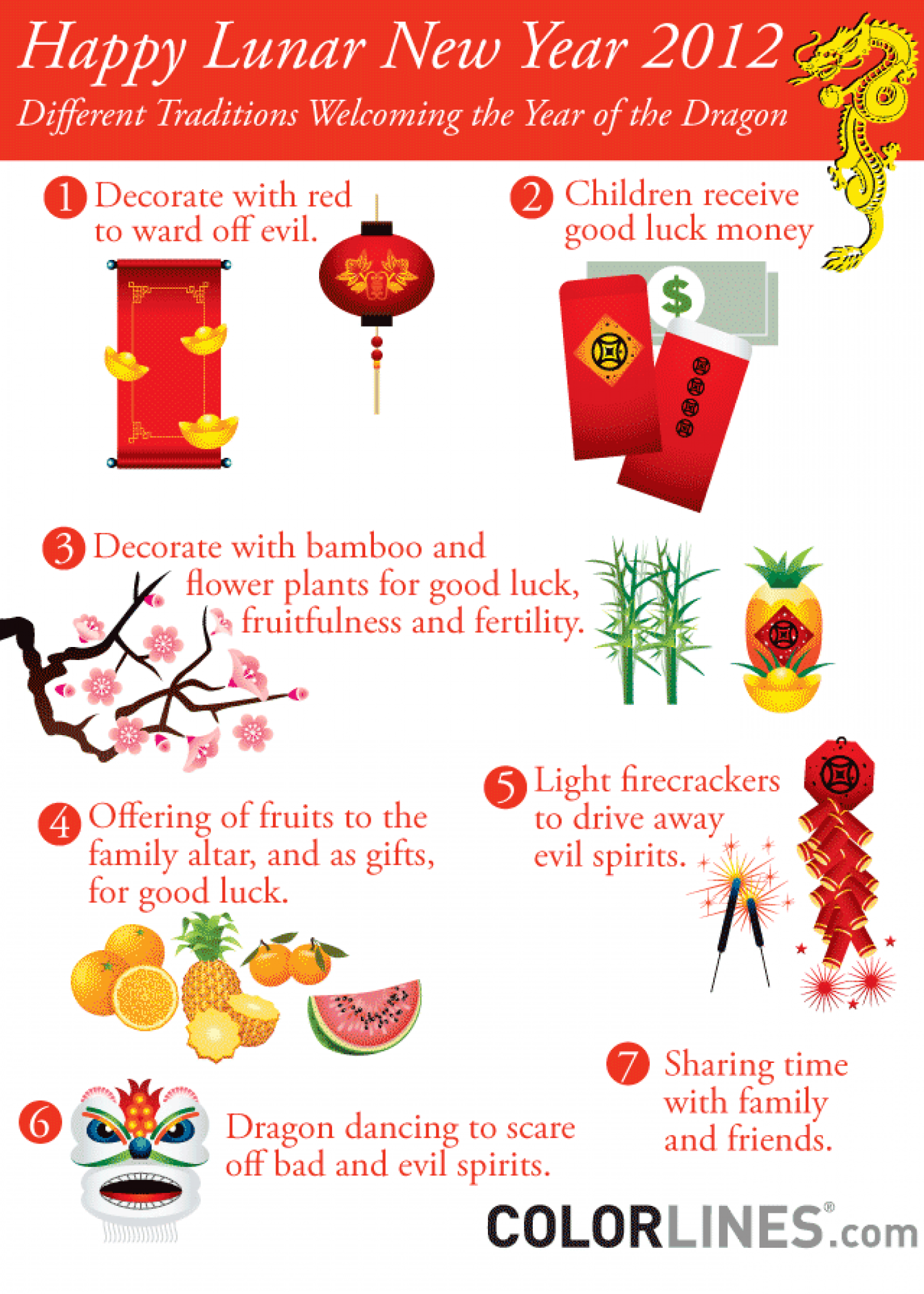 happy lunar new year 2012 infographic - Chinese New Year 2012