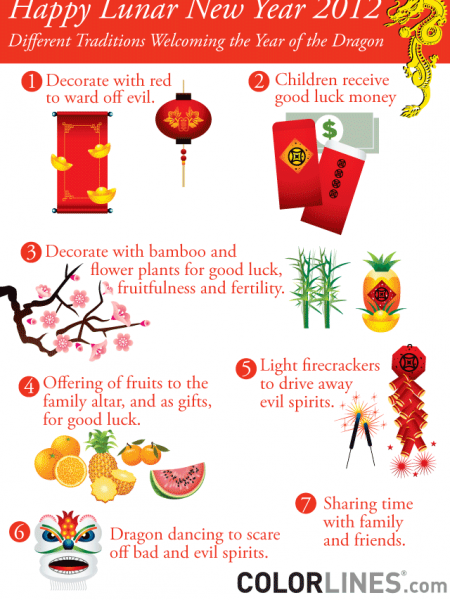 Happy Lunar New Year 2012 Infographic