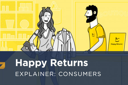Happy Returns Explainer: Consumer-Focussed Infographic